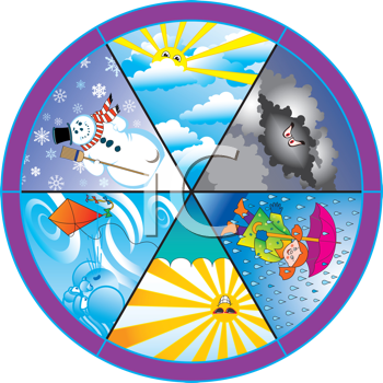 Royalty Free Clipart Image of a Weather Wheel
