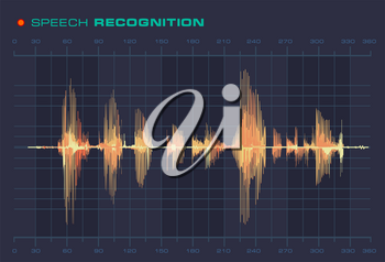 Speech Recognition Sound Wave Form Signal Flat Style Diagram