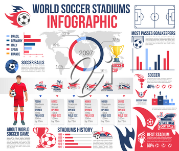 World soccer stadiums infographic. Best football sporting arenas around the world statistic graph, soccer team player with ball and stadium field chart, map with champions of football cup