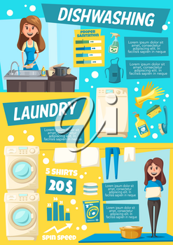 Laundry and kitchen dishwashing cleaning service. Vector cartoon woman with cleaning items, washing machine and laundry with detergent and utensil, clothes and crockery, sponge