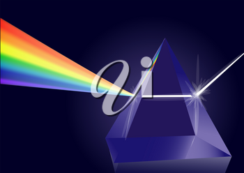 Prism light spectrum  composition with rainbow ray