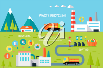 Waste recycling infographic concept. Vector in flat design. Worker sorting different types of garbage. Truck transporting trash to recycling plant. Production new goods from recicled materials.