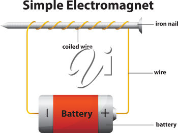 Illustration of the simple electromagnet on a white background