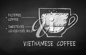 Vector black and white chalk drawn sketch of Vietnamese coffee recipe on chalkboard background.