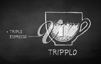 Vector black and white chalk drawn sketch of Tripplo coffee recipe on chalkboard background.