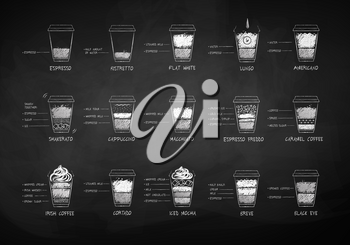 Vector chalk drawn black and white coffee recipes in disposable cup takeaway on chalkboard background