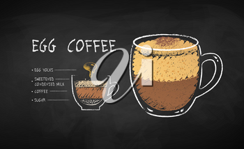 Vector chalk drawn infographic illustration of Coffee with egg yolks recipe on chalkboard background.