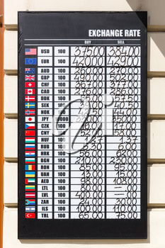 Exchange rate board with multiple currencies. Money sell information display