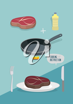 Steak cooking instruction manual. Fry meat in  pan. Ingredients for lunch: meat and pan. Vector illustration