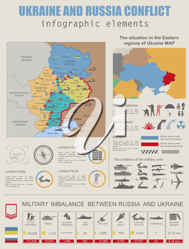 Ukraine and Russia military conflict infographic template. Situation in the eastern region of Ukraine map.Statistical data of military imbalance. Constructor. Vector illustration