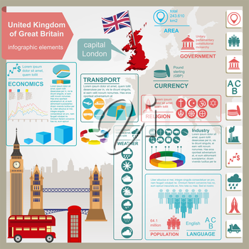 United Kingdom of Great Britain infographics, statistical data, sights. Vector illustration