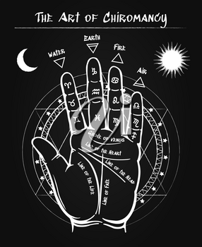 Chiromancy. Palmistry tattoo hand, esoteric occult black vector poster