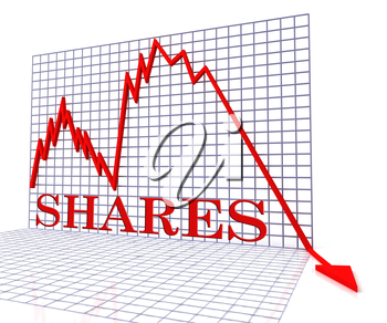 Shares Graph Negative Representing Exchange Funds 3d Rendering