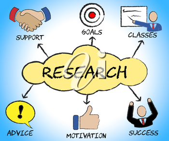 Research Symbols Meaning Gathering Data And Analysing