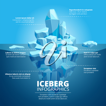 Infographic illustration with blue iceberg in ocean. Iceberg polar in ocean vector for business chart