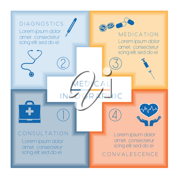 Medical template infographic conceptual vector illustration, diagnose the disease, medication and convalescence