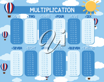 A math multiplication template illustration