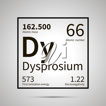 Dysprosium chemical element with first ionization energy, atomic mass and electronegativity values ,simple black icon with shadow on gray