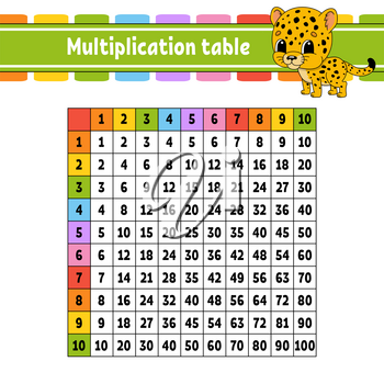 Color square multiplication table from 1 to 100. For the education of children. Isolated on a white background. With a cute cartoon character.